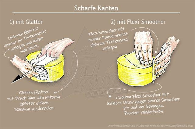 Scharfe-Kanten-bei-Fondant-Torte