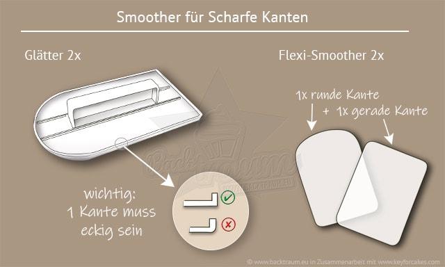 Glatter-fur-scharfe-Kanten