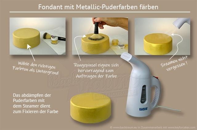 Metallic-Farben-auf-Fondant-mit-Steamer